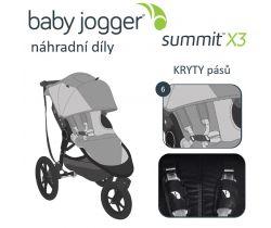 Kryty pásov Baby Jogger Summit X3